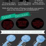 Chris Collins - Balanced Student Leadership Infographic